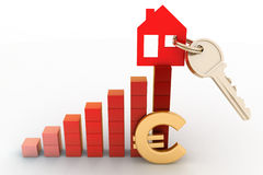 Diagram of growth in real estate prices in the Europe Royalty Free Stock Photos