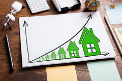 Diagram Of Growth In Real Estate Prices Stock Photography