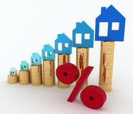 Diagram of growth in real estate prices and sign of  percent Stock Images