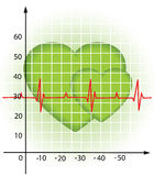 Diagram of the heartbeat. Illustration of the diagram of the heartbeat Royalty Free Stock Photo
