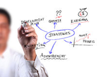 Diagram het bedrijfs van de Strategie Royalty-vrije Stock Foto