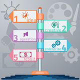Diagram infographic of multidirectional pointers. Diagram template infographic of multidirectional pointers on signpost with icons in flat design style Stock Image