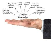 Diagram konfliktu postanowienie Zdjęcia Royalty Free