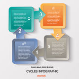 Diagram le processus d'affaires ou le déroulement des opérations cyclique pour le projet de succès Images stock