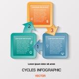 Diagram le processus d'affaires ou le déroulement des opérations cyclique pour le projet de succès Photo stock