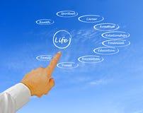 Diagram of life Stock Image