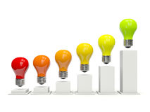 Diagram of light bulbs Royalty Free Stock Photos