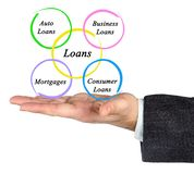 Diagram of loans Stock Image
