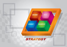 Diagram of marketing strategy Royalty Free Stock Images