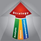 Diagram of marketing strategy Stock Photo