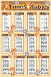 Diagram montrer des tables de périodes avec des chats à l'arrière-plan Photographie stock