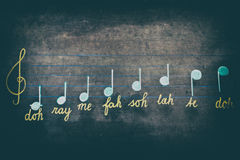 Diagram of music notes on chalk board stock photography