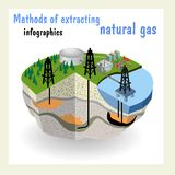 Diagram natural gas resources. Diagram showing the geometry of conventional and unconventional natural gas resources Stock Photo
