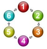 diagram numbers Стоковое фото RF
