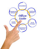 Diagram of office suite. Presenting diagram of  office suite Royalty Free Stock Photography