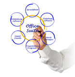 Diagram of office suite. Presenting diagram of office suite Royalty Free Stock Image