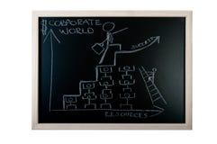 diagram på blackboarden Arkivbilder