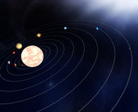 Diagram of the planets in the. Solar System Royalty Free Stock Photo