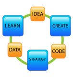 Diagram pour la création une nouvelle icône de vecteur d'affaires illustration stock