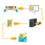 Diagram proces automatyzaci usługa fotografia royalty free