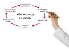 Diagram proces planowania Obrazy Royalty Free
