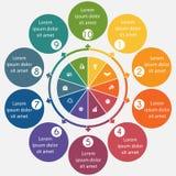 Diagram 10 processus cycliques, cercles étape-par-étape et colorés dans a Photographie stock libre de droits