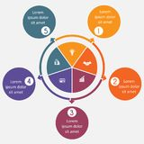 Diagram 5 processus cycliques, cercles étape-par-étape et colorés dans a Photographie stock libre de droits