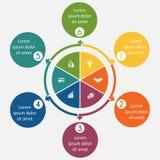 Diagram 6 processus cycliques, cercles étape-par-étape et colorés dans a Image stock