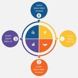 Diagram 4 processus cycliques, cercles étape-par-étape et colorés dans a Photographie stock
