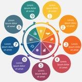 Diagram 9 processus cycliques, cercles étape-par-étape et colorés dans a illustration stock