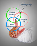 Diagram of Public policy Stock Image