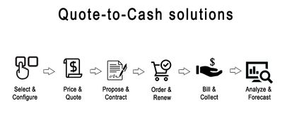 Quote -to- Cash solutions. Diagram of Quote -to- Cash solutions Vector Illustration