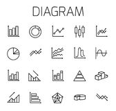 Diagram related vector icon set. Well-crafted sign in thin line style with editable stroke. Vector symbols isolated on a white background. Simple pictograms Royalty Free Stock Photo