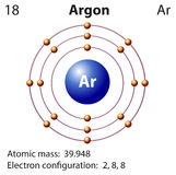 Diagram representation of the element argon Stock Image