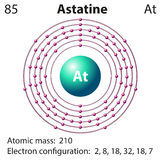 Diagram representation of the element astatine Royalty Free Stock Photos