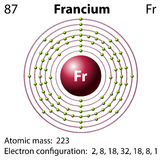 Diagram representation of the element Francium. Illustration Royalty Free Stock Photography