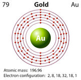 Diagram representation of the element gold. Illustration Royalty Free Stock Photography