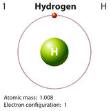 Diagram representation of the element hydrogen Royalty Free Stock Photo