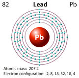 Diagram representation of the element lead. Illustration Royalty Free Stock Photo