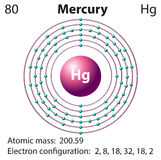 Diagram representation of the element mercury Stock Photo