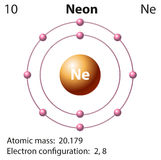 Diagram representation of the element neon Stock Photography