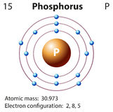 Diagram representation of the element phosphorus Stock Photography