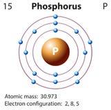 Diagram representation of the element phosphorus Stock Photography