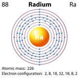 Diagram representation of the element radium. Illustration Royalty Free Stock Images