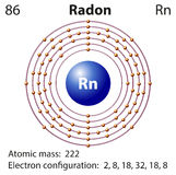 Diagram representation of the element radon Stock Photo