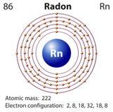 Diagram representation of the element radon. Illustration Stock Photo