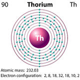 Diagram representation of the element thorium. Illustration Royalty Free Stock Image