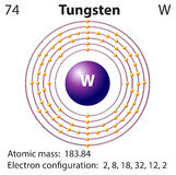 Diagram representation of the element tungsten. Illustration Stock Photography