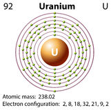 Diagram representation of the element uranium Stock Photography