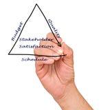 Diagram of stakeholder. Presenting diagram of stakeholders satisfaction stock photos
